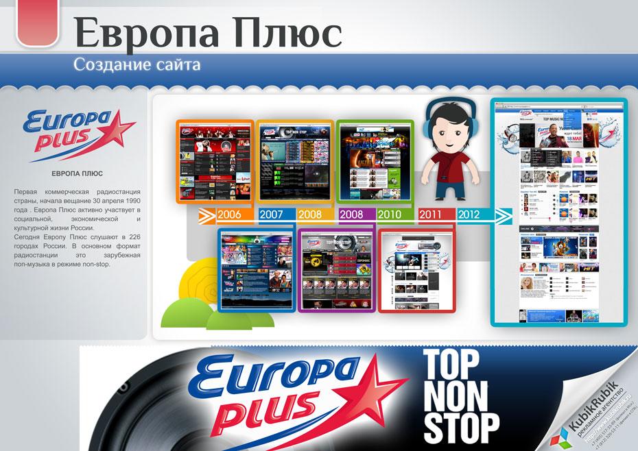 Европа Плюс Скачать На Андроид